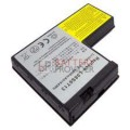 Lenovo IdeaPad Y650 Series Battery